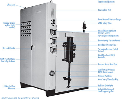 SVS Electric Steam Boilers | Sussman Electric Boilers